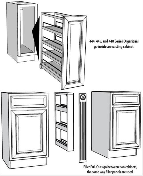 Rev-a-Shelf Filler and Pull-Out Cabinets