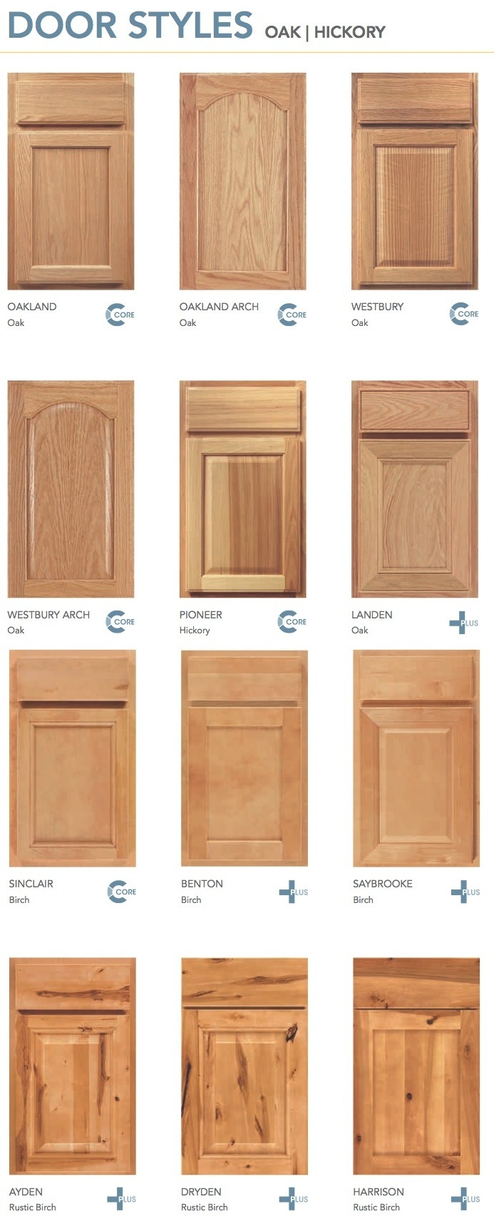 Stock aristokraft kitchen cabinet styles for Kitchen cabinets styles