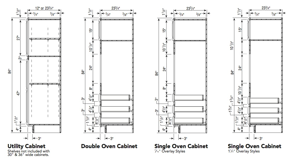 Aristokraft cabinet specifications 2