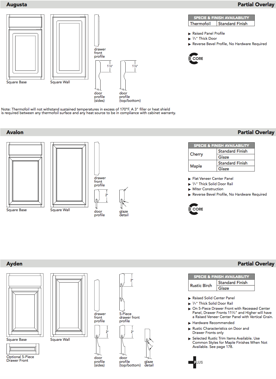 Aristokraft door specifications1