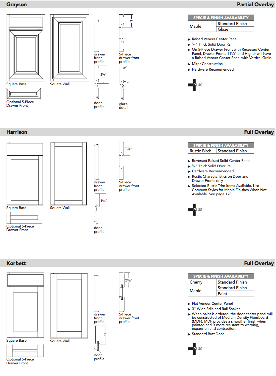 Aristokraft door specifications4