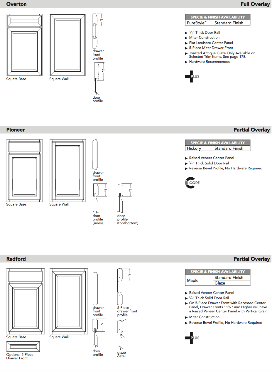 Aristokraft door specifications6