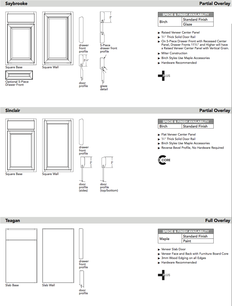 Aristokraft door specifications7