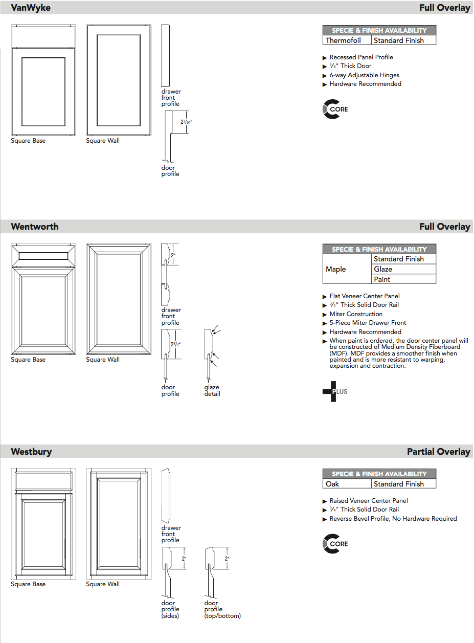 Aristokraft door specifications8