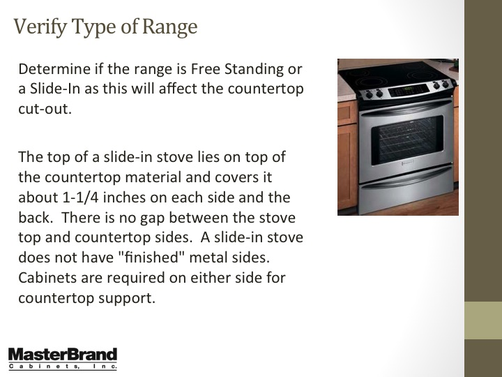 Verify type of range