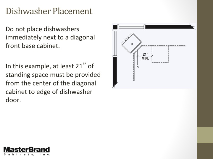 Dishwasher placement