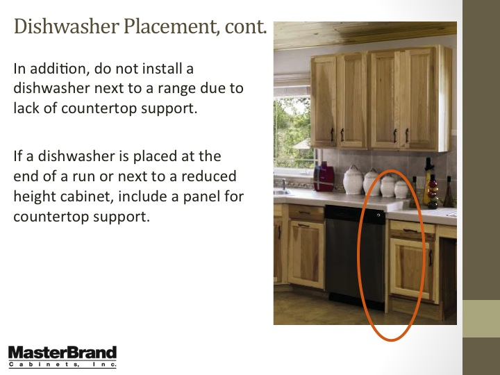Dishwasher placement 2