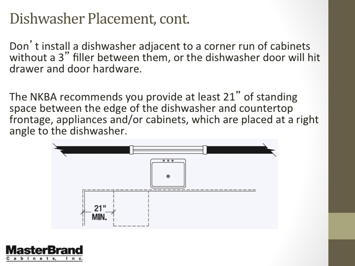 Dishwasher placement 3