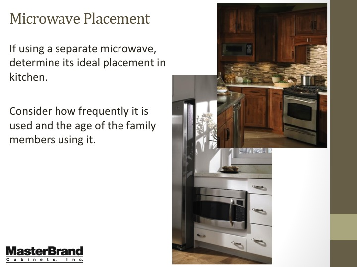 Microwave placement