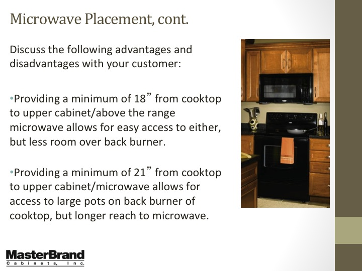 Microwave placement 2