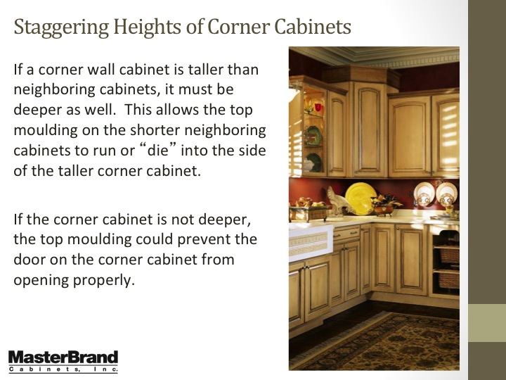 Staggering heights of corner cabinets