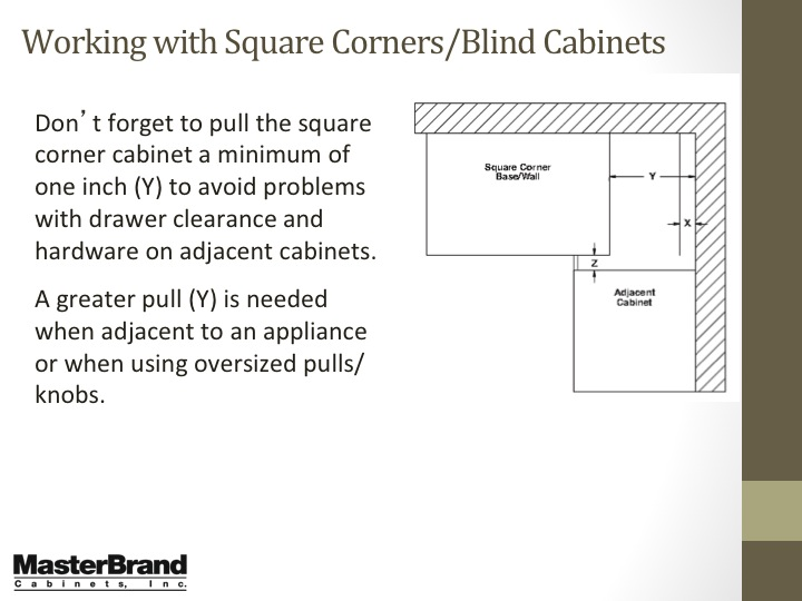 Working with square corners and blind cabinets