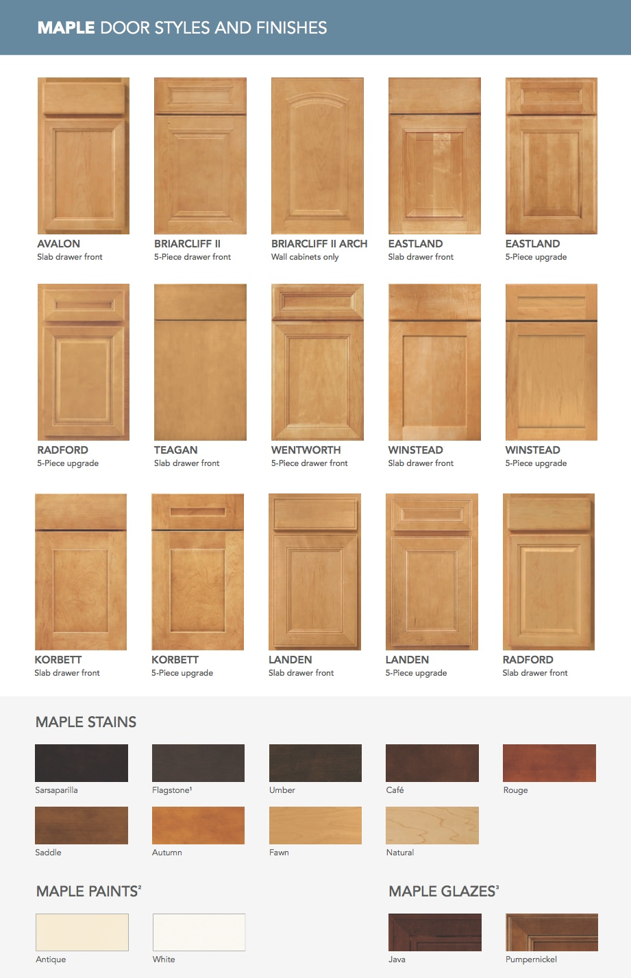 Stock Aristokraft Kitchen Cabinet Styles
