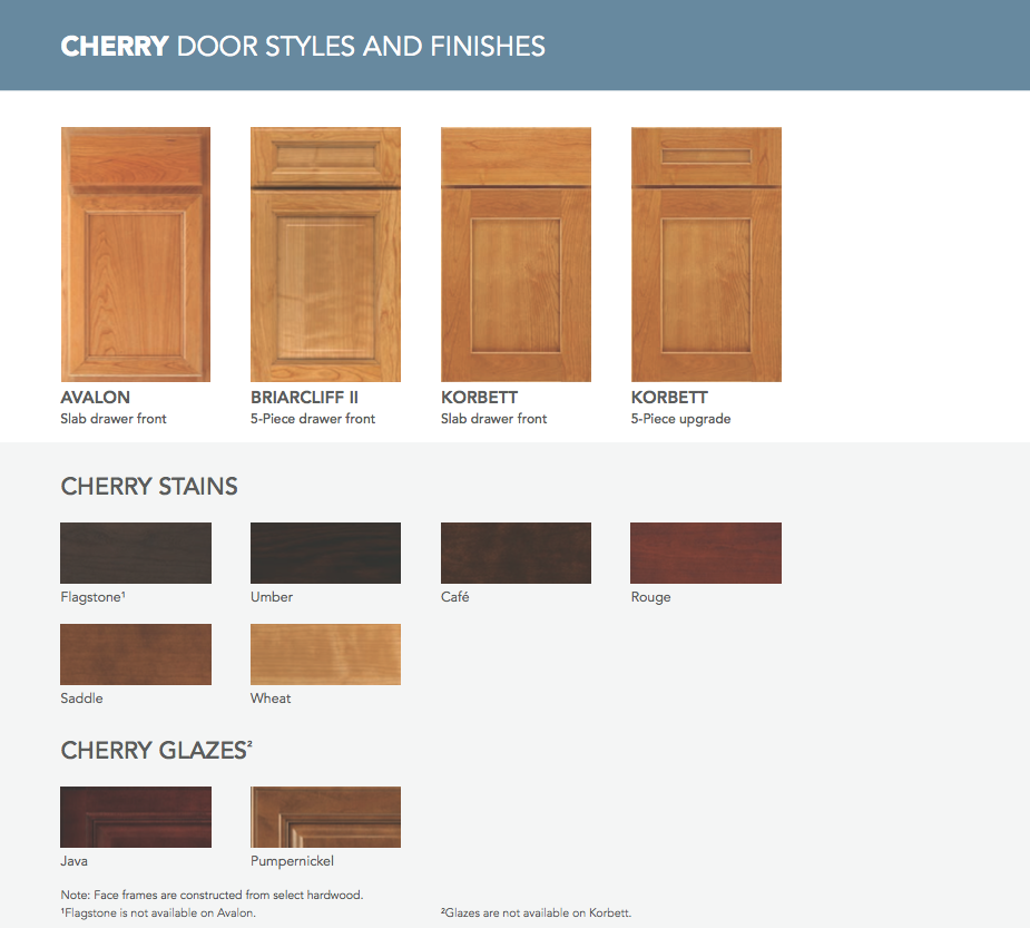 Aristokraft cabinet door styles