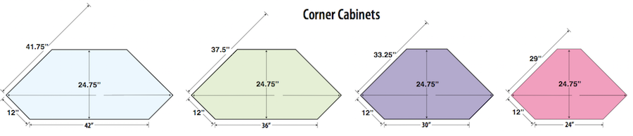 Arthur Brown corner cabinet diagrams