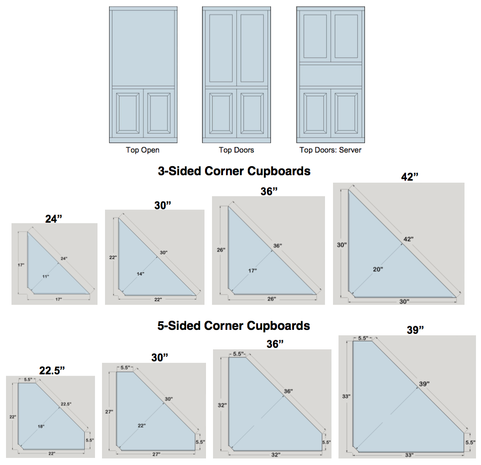 Arthur Brown corner cupboard specs