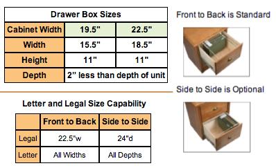 Arthur Brown Custom Wood Office File Cabinets - Arthur W. Brown