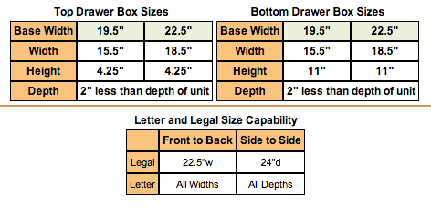 Arthur Brown pedestal base diagram