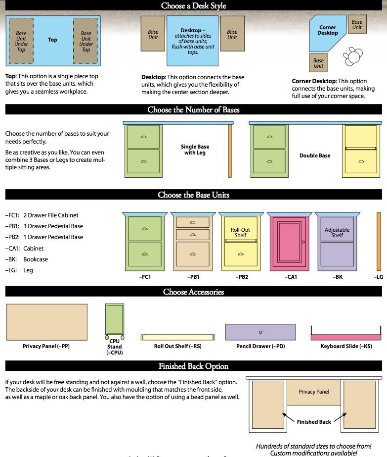 Arthur Brown Desk Components