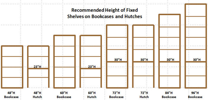 Bookcase Hutch Option