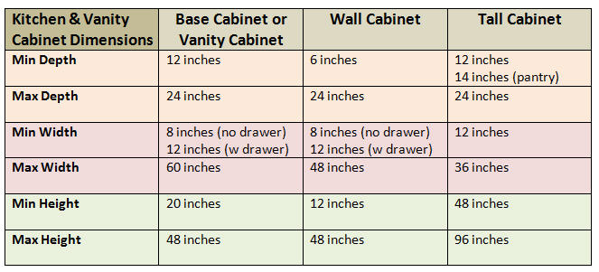 Cabinet Dimensions Chart