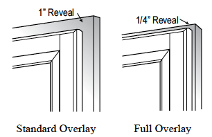 Woodcraft Custom Kitchen Cabinet Door Styles - Cabinet face frame dimensions