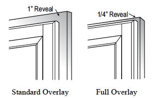 Woodcraft custom kitchen cabinet door styles door styles eventshaper