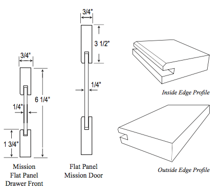 ... door-profile-mission-panel_newton.png ...  sc 1 st  Highlands Designs & Index of /images/doors