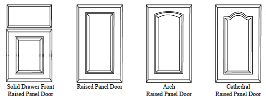Woodcraft custom kitchen cabinet door styles - Highlands designs custom kitchen cabinets ...